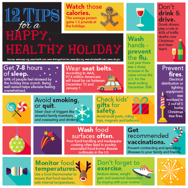 INFOGRAPHIC | 12 Tip for a Happy, Healthy Holiday | HealthDiscovery.org | Stephanie Eisele